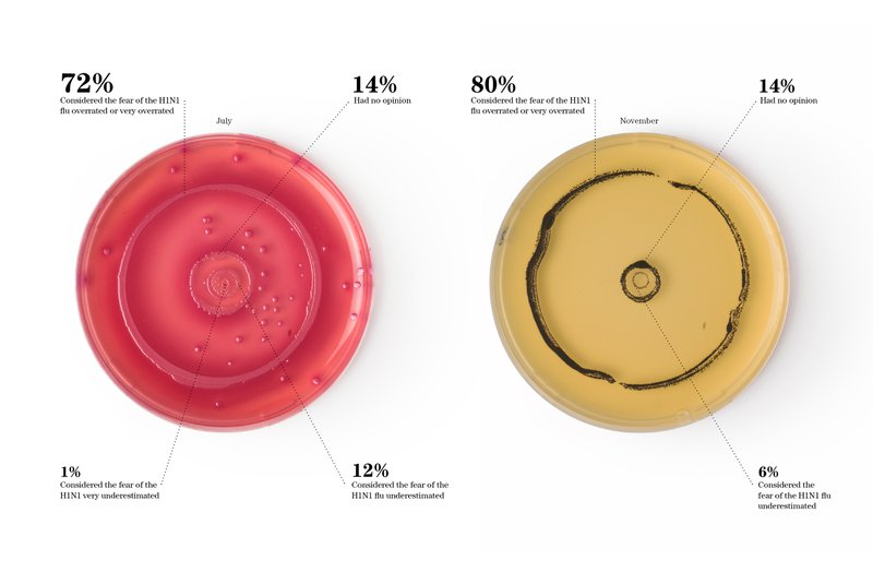 Peter-Ørntoft-infographics-the-fat-lady1