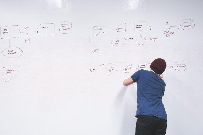Maak een woordenwolk om een goede bedrijfsnaam te vinden