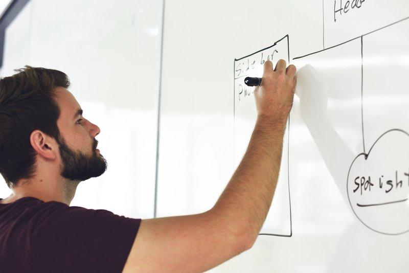 Brainstormen over een goed businessidee