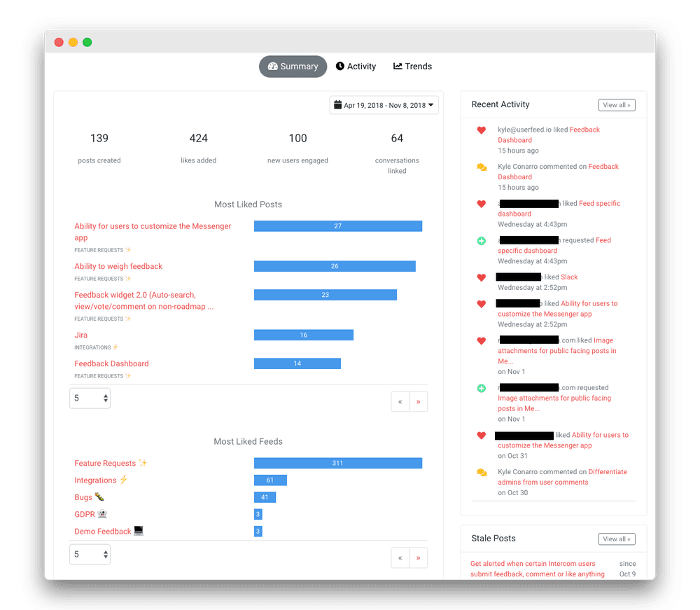 Userfeed Product updates: Feedback dashboard, Intercom convo app, create leads in Intercom, & vote/comment on roadmap