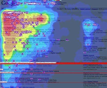 Gather feedback with Heatmap