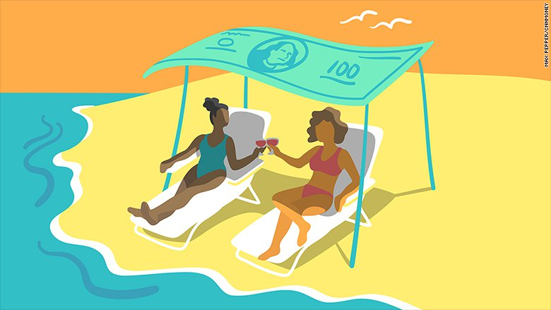 How do you split the costs when going on holiday with friends?