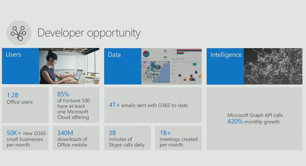 Is Google G Suite catching up to Microsoft Office 365