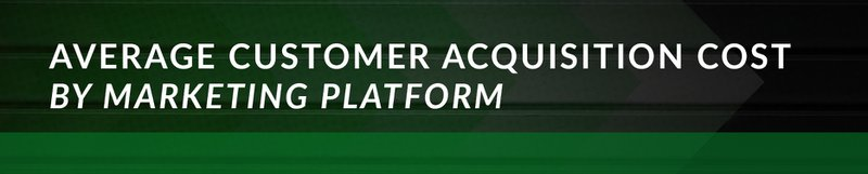 customer acquisition cost by platform