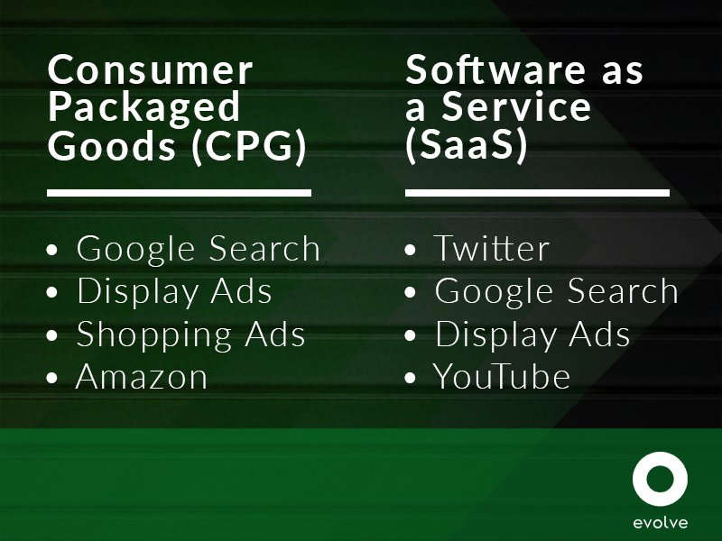 customer acquisition cost example by industry