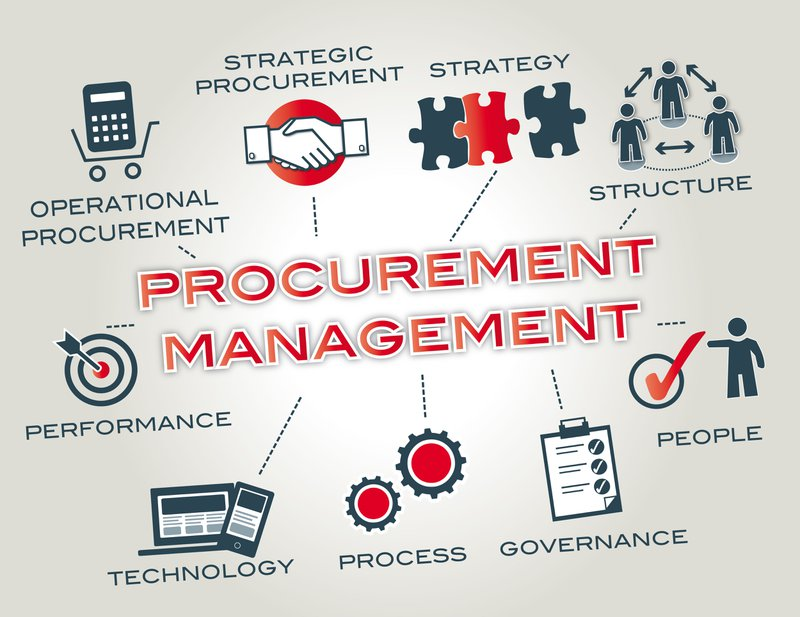 procurement manager responsibilities