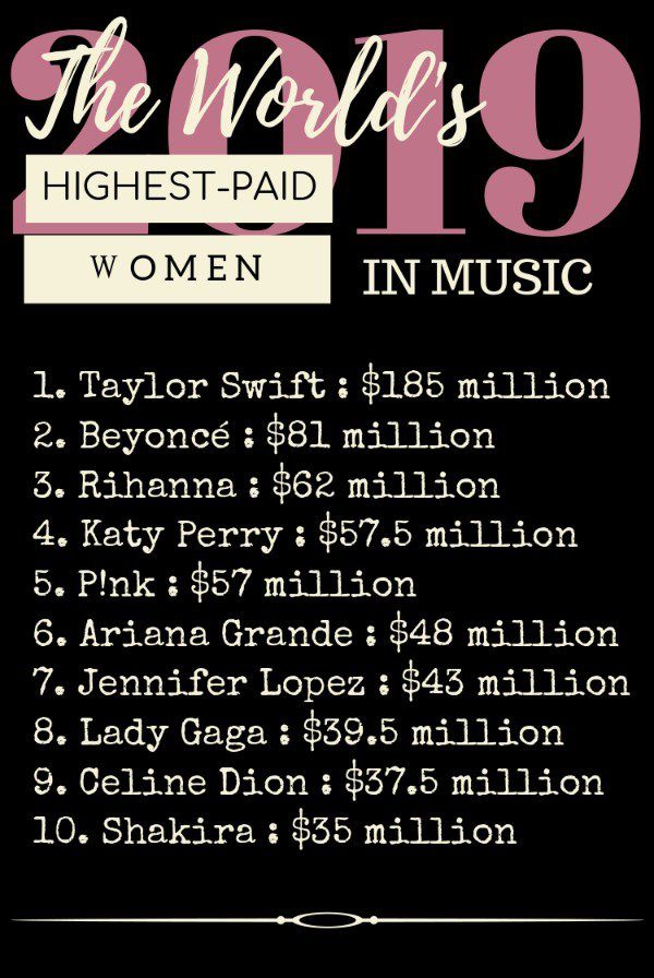 Forbes%20Highest-Paid%20Women%20in%20Music%202019
