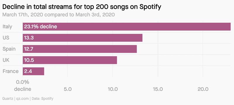 Spotify%20streaming%20data