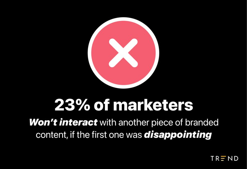 branded%20content%20statistic