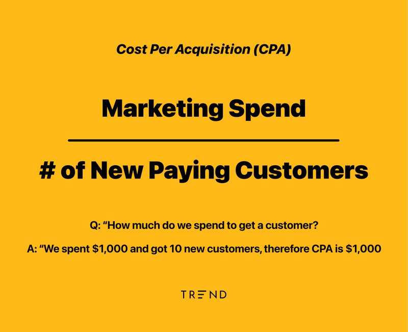 what%20is%20cpa%20marketing