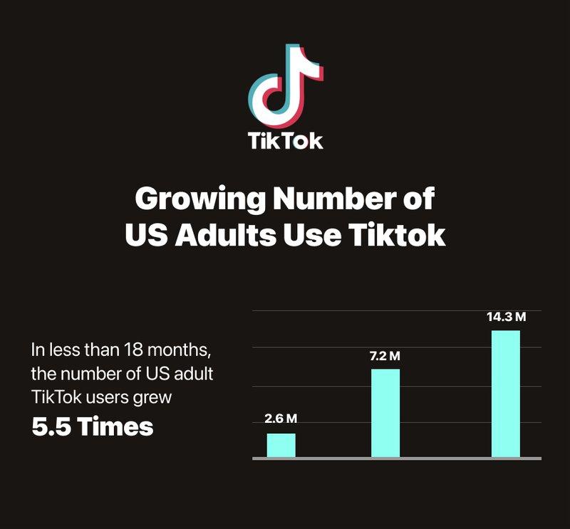 adults_using_TikTok