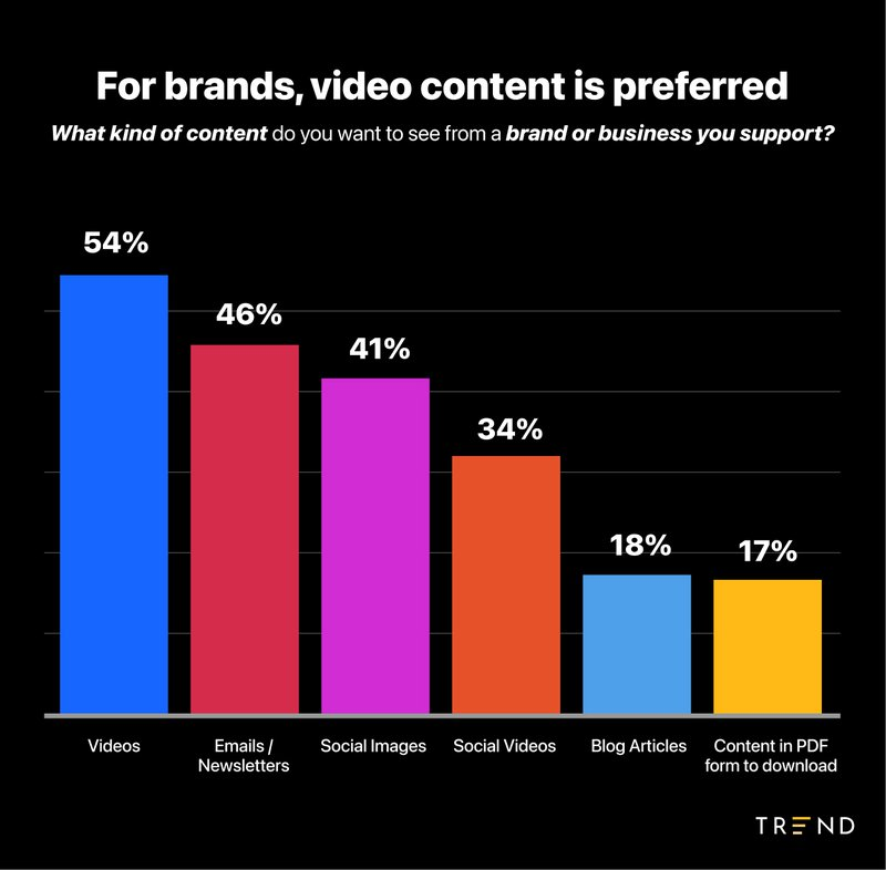 branded%20video%20content
