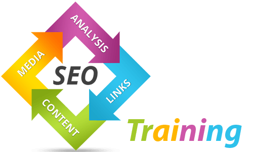 Professional SEO services training