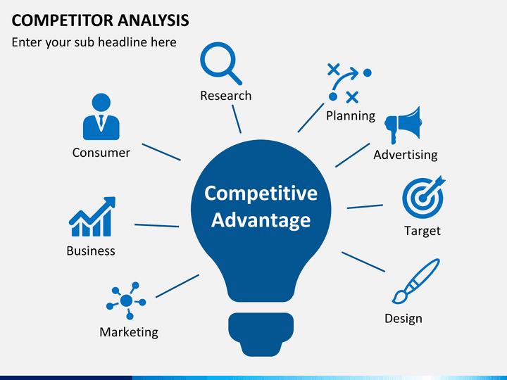 San Antonio web design business competitor analysis