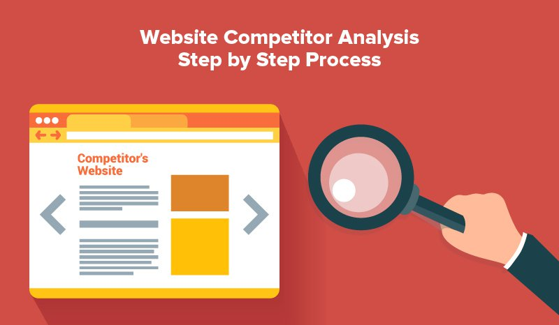Selling SEO to small and micro businesses Competitor Analysis