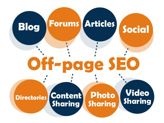 small business SEO off-page