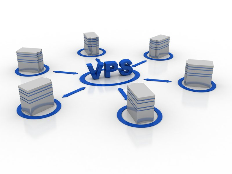 Virtual Private Server Hosting - Website Hosting Facts