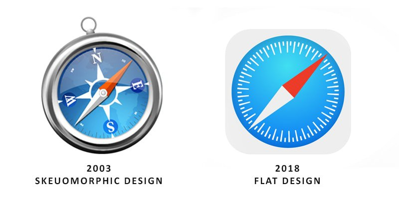 Flat design versus skeuomorphic design of Safari icon