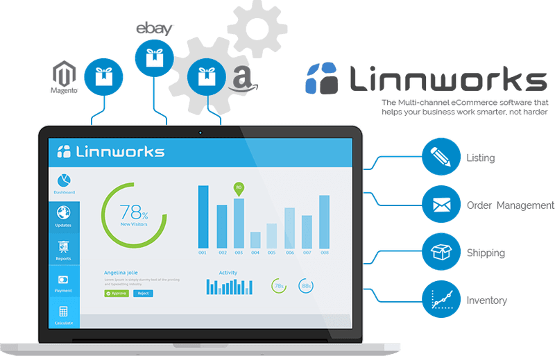 Linnworks Review