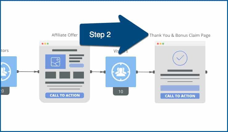 Step Two UpViral Affiliate Campaigns