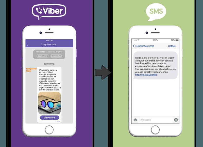 SMS vs Viber