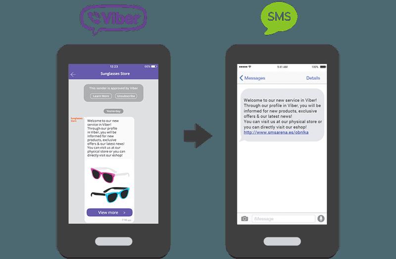 viber marketing sms marketing