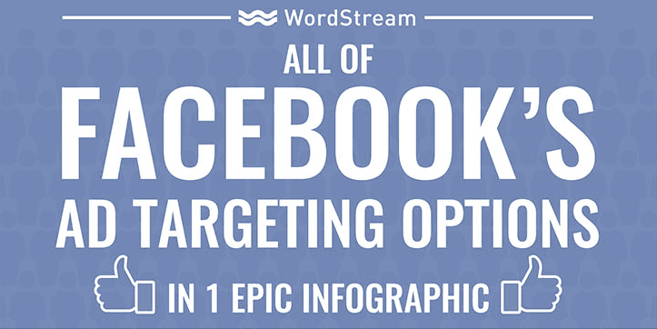 Facebook targeting opties