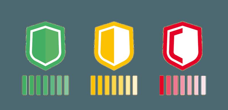 Verschillende veiligheidsniveau's zijn mogelijk voor onze klanten binnen de Employee Self-Service