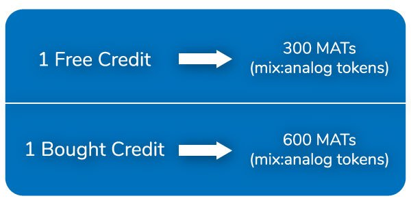The conversion of the free & the paid-for credits.