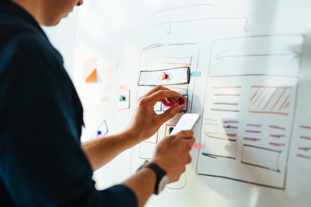 UX schets, wireframing, mock-up, UX webdesign