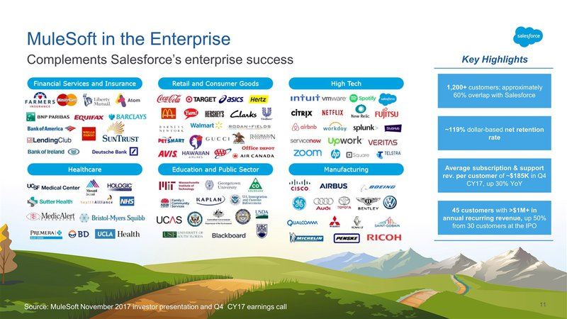 MuleSoft in the Enterprise