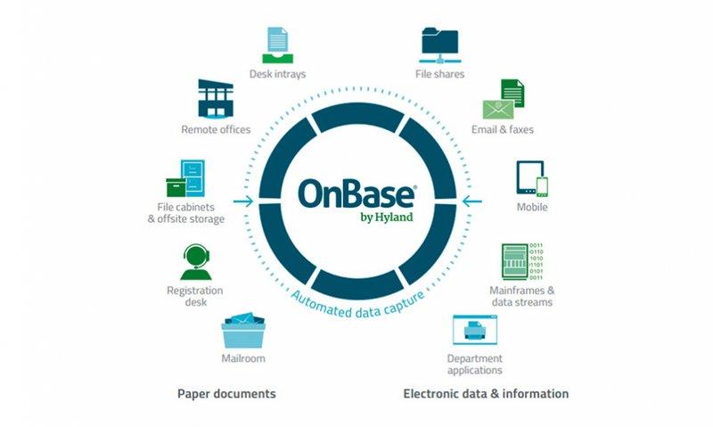 Integrare Dati e Informazioni - OnBase