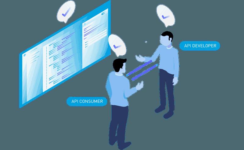API Network - MuleSoft Anypoint Platform