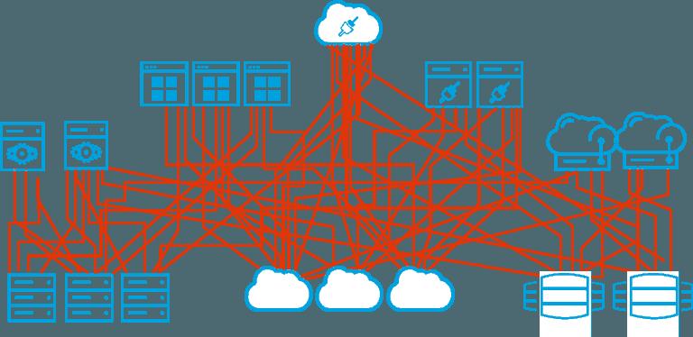 Integrazione Tramite Connessioni Point-to-Point