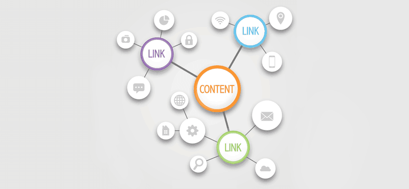 Quality content and link strategy