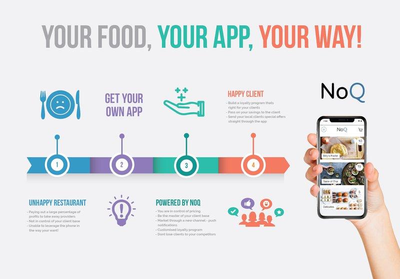 NoQ Ecommerce App