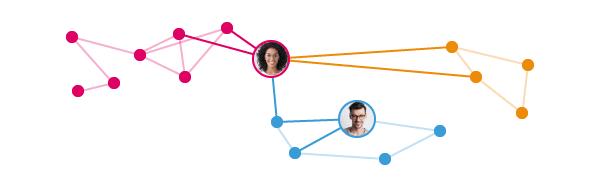 Ideation - People Analytics