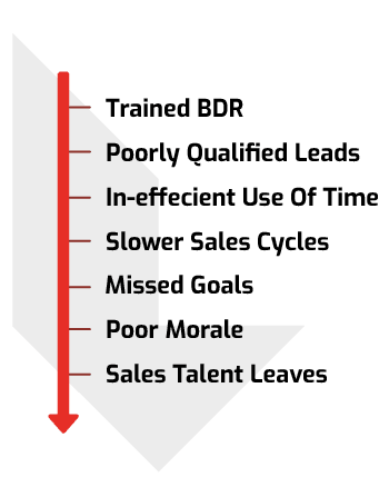 Poor Quality - Lead Qualification