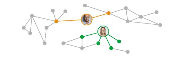 Influence - People Analytics