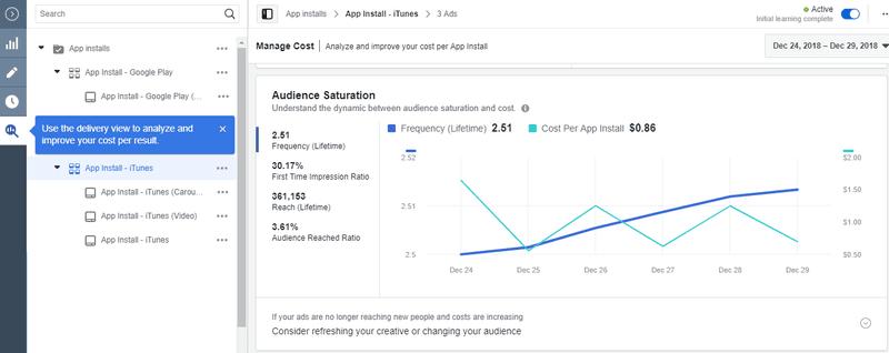 Cơ chế phân phối quảng cáo Facebook - Có thể bạn chưa biết