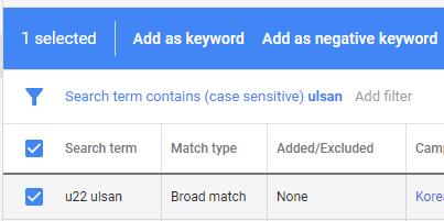 Negative keywords trong Google Adwords