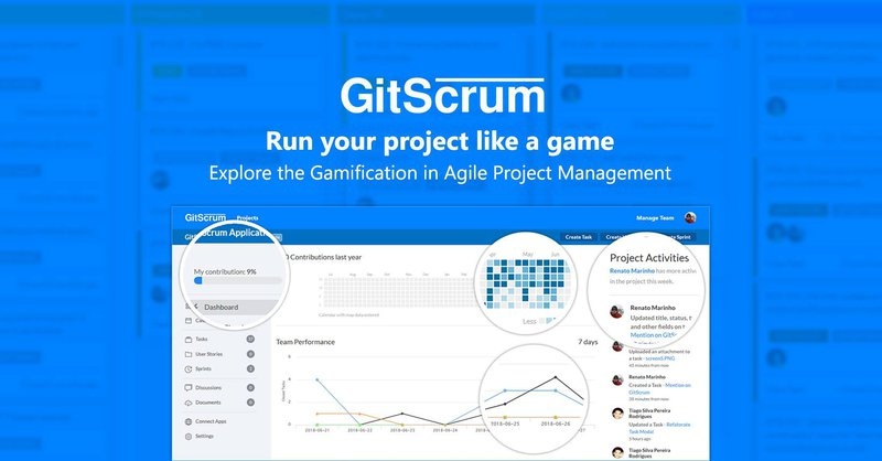 GitScrum Gamification