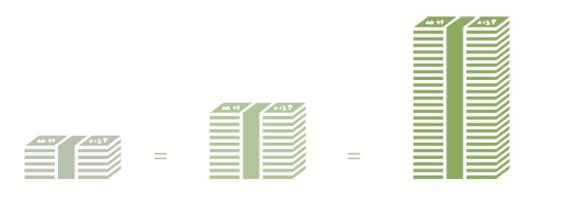 Guía Startup: De Tablas a generar ingresos.