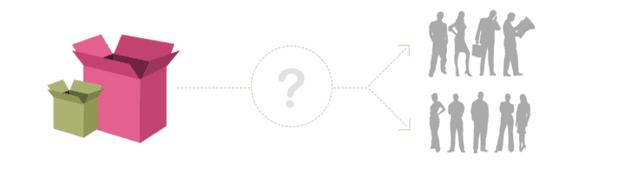 Guía Startup: Seleccione su nicho