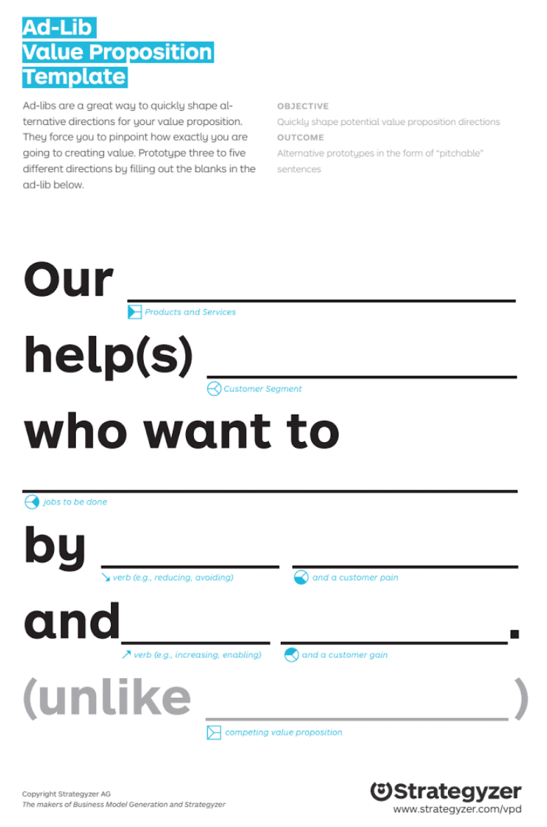 An example of a Value Proposition Template, used to create client personas