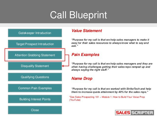 Blueprint with a script for the sales approach of using cold calls