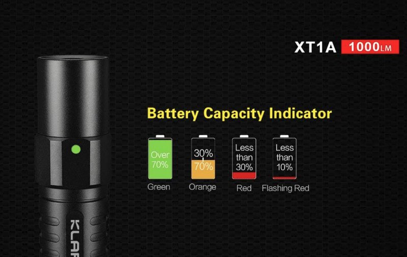 Klarus XT1a battery capacity indicator