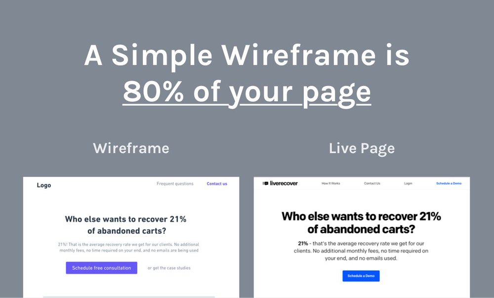 Wireframe vs Final SaaS Landing page