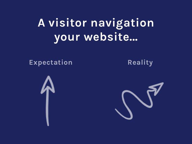saas-marketing-user-visitor-journey