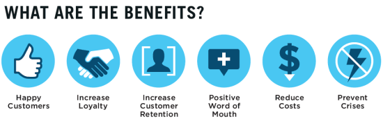 Improve customer satisfaction benefits